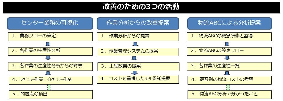 スライド2 - コピー